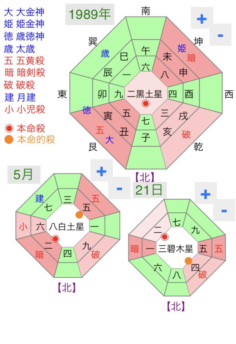 <相性鑑定>